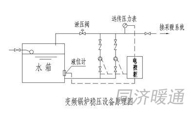 原理图      技术特点    1, 实现了对多路水泵进行软启动.